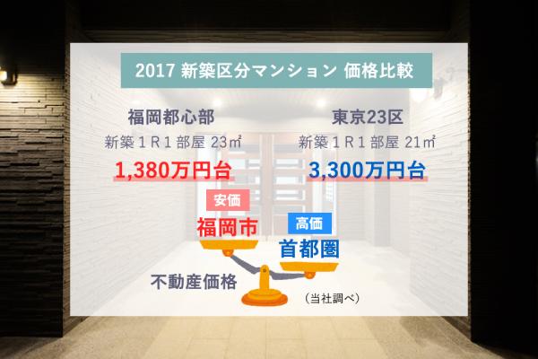 福岡のメリット2