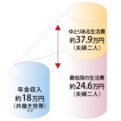 necessity_graph01